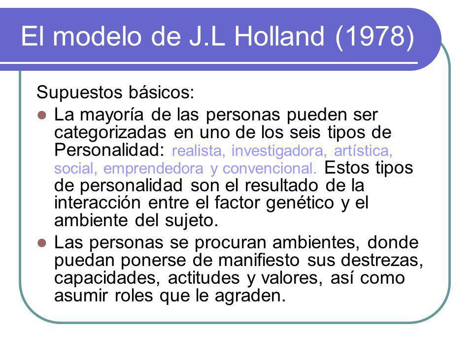 El modelo de J.L Holland (1978)
