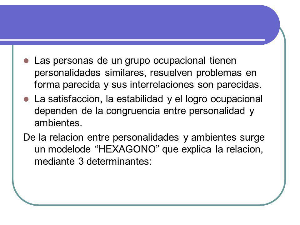 Las personas de un grupo ocupacional tienen personalidades similares, resuelven problemas en forma parecida y sus interrelaciones son parecidas.