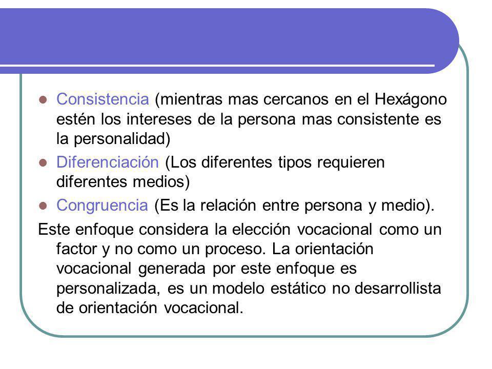 Consistencia (mientras mas cercanos en el Hexágono estén los intereses de la persona mas consistente es la personalidad)
