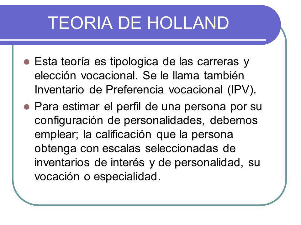 TEORIA DE HOLLAND Esta teoría es tipologica de las carreras y elección vocacional. Se le llama también Inventario de Preferencia vocacional (IPV).