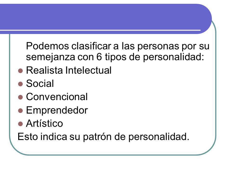 Podemos clasificar a las personas por su semejanza con 6 tipos de personalidad: