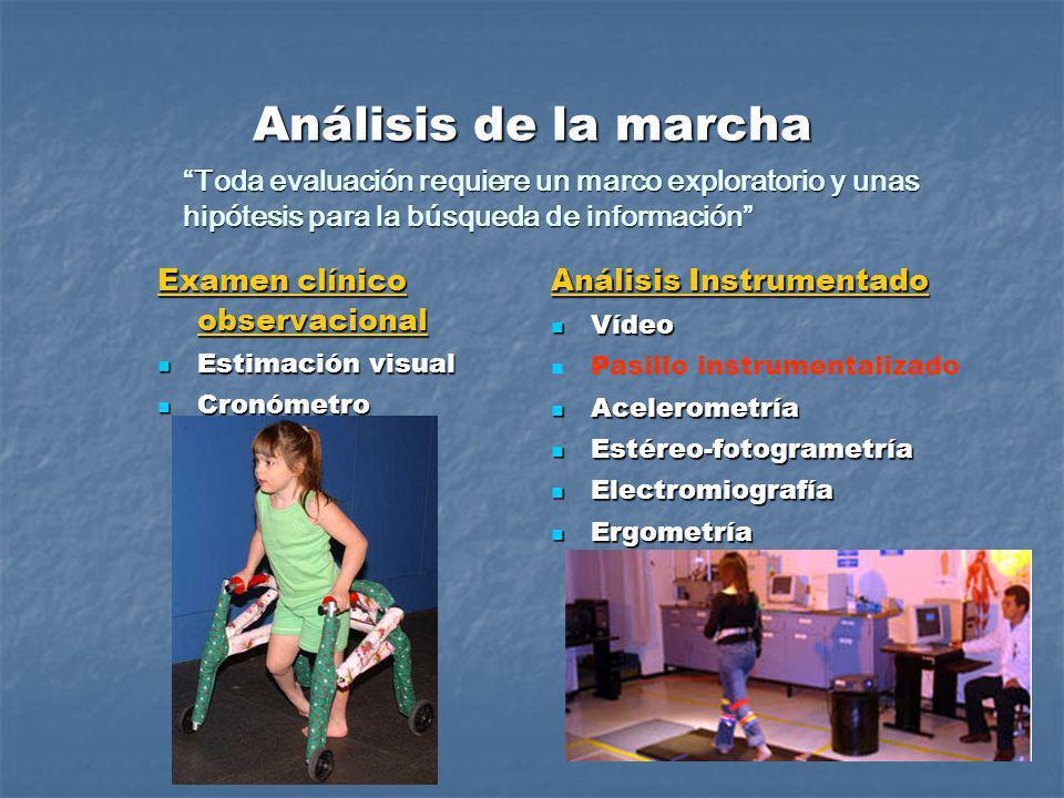 Análisis de la marcha Toda evaluación requiere un marco exploratorio y unas hipótesis para la búsqueda de información