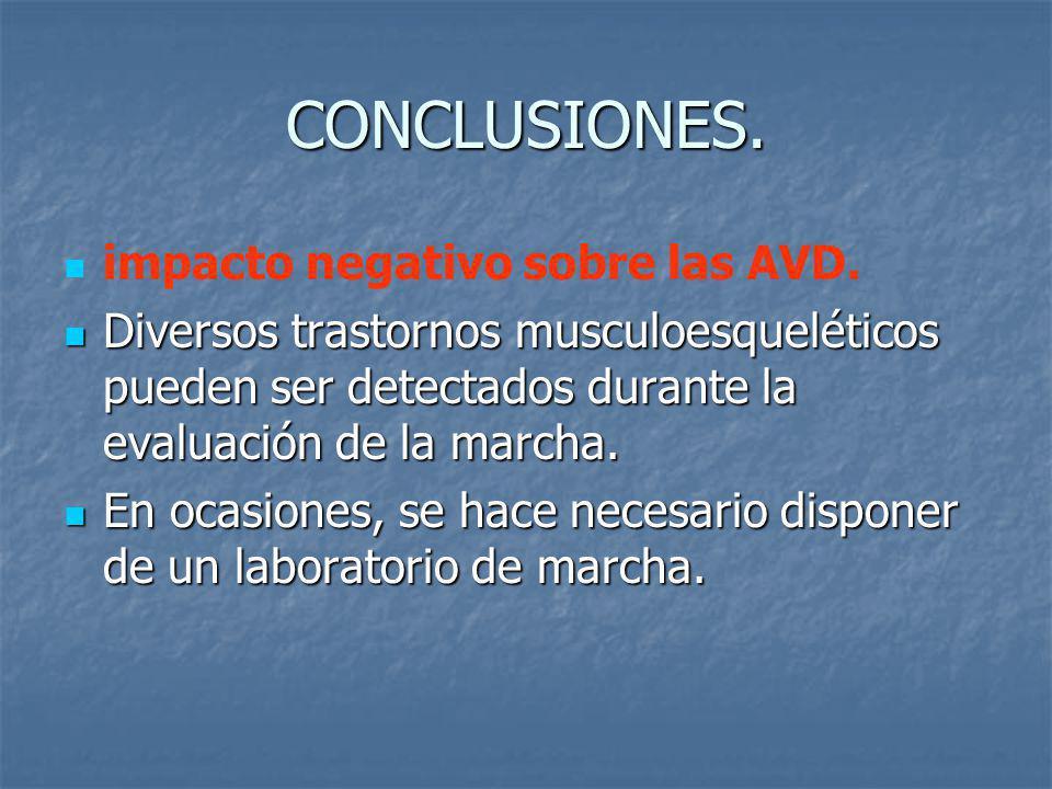 CONCLUSIONES. impacto negativo sobre las AVD.