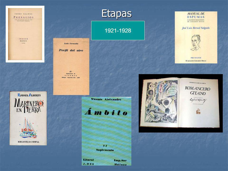 Etapas 1921-1928