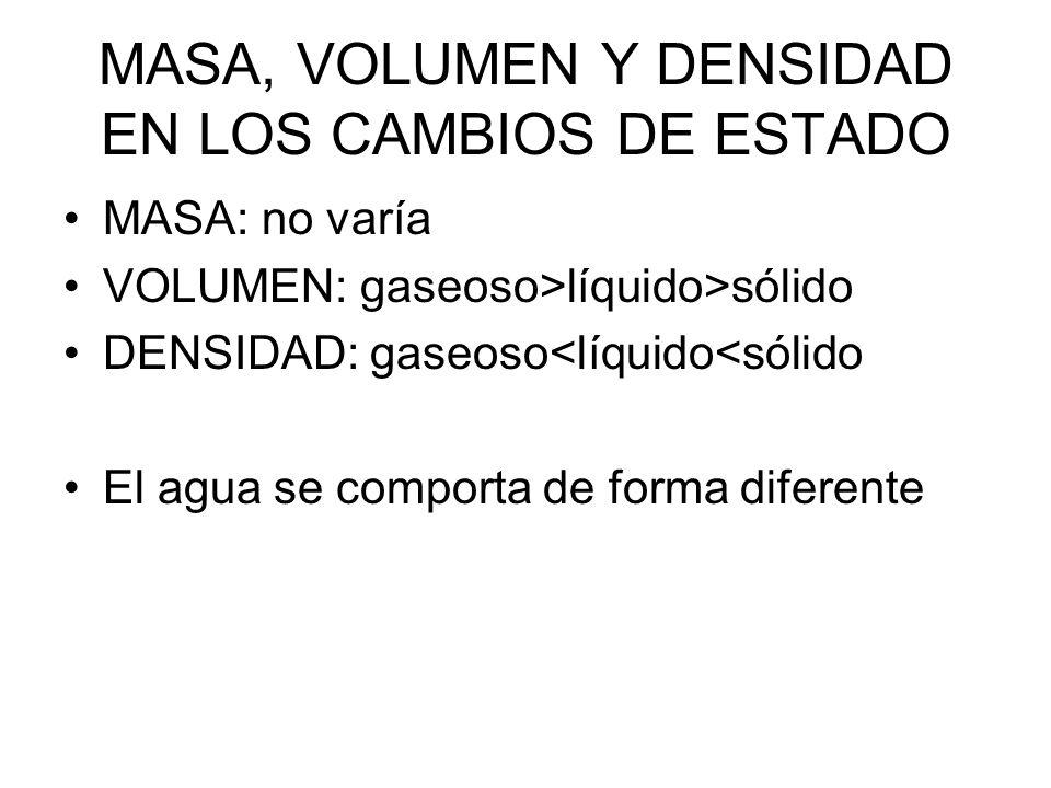 MASA, VOLUMEN Y DENSIDAD EN LOS CAMBIOS DE ESTADO