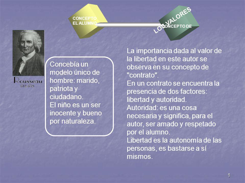 Libertad es la autonomía de las personas, es bastarse a sí mismos.