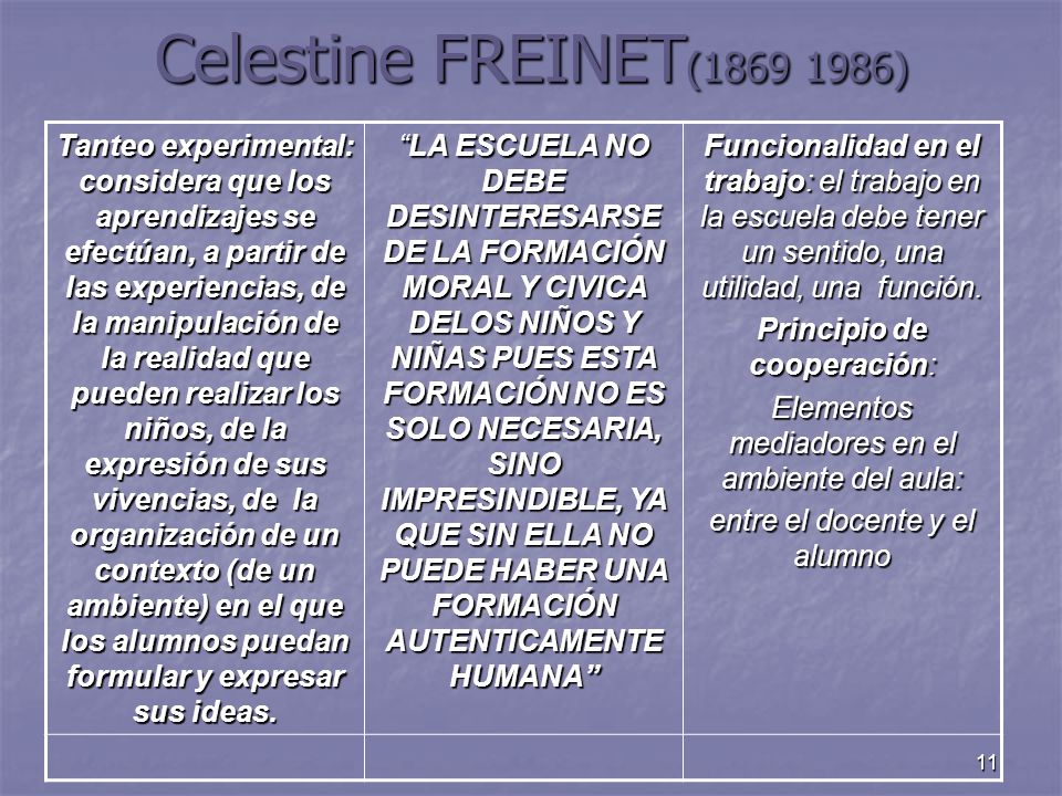 Celestine FREINET (1869 1986)
