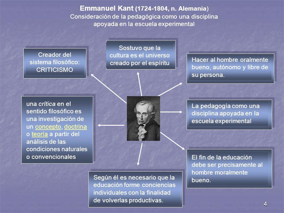 Emmanuel Kant (1724-1804, n. Alemania)
