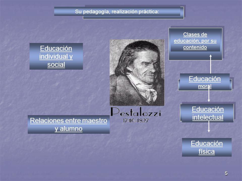 Educación individual y social
