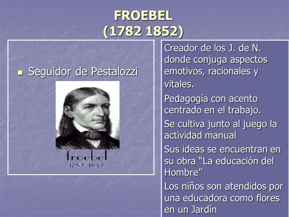 FROEBEL (1782 1852) Seguidor de Pestalozzi