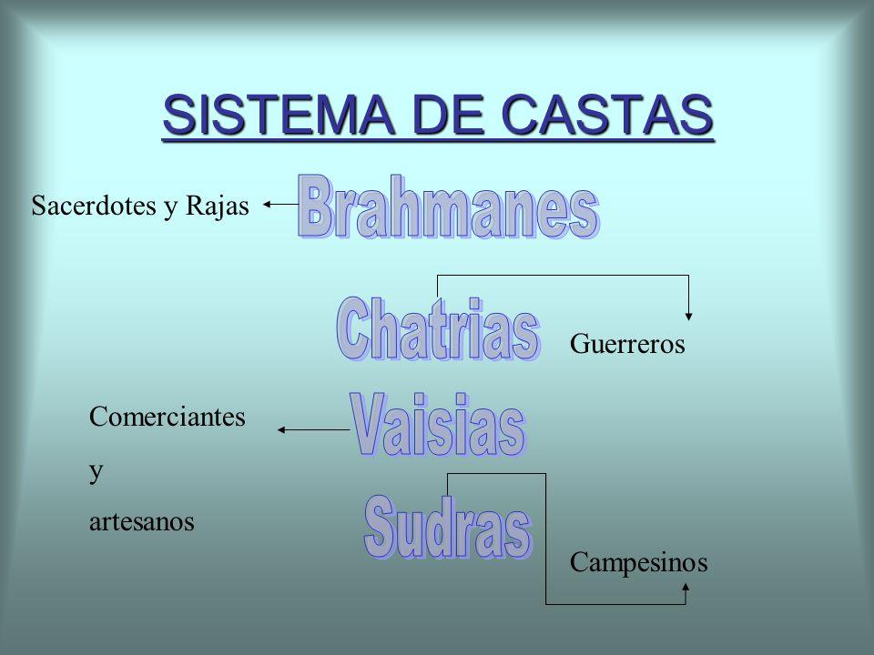 SISTEMA DE CASTAS Brahmanes Chatrias Vaisias Sudras Sacerdotes y Rajas
