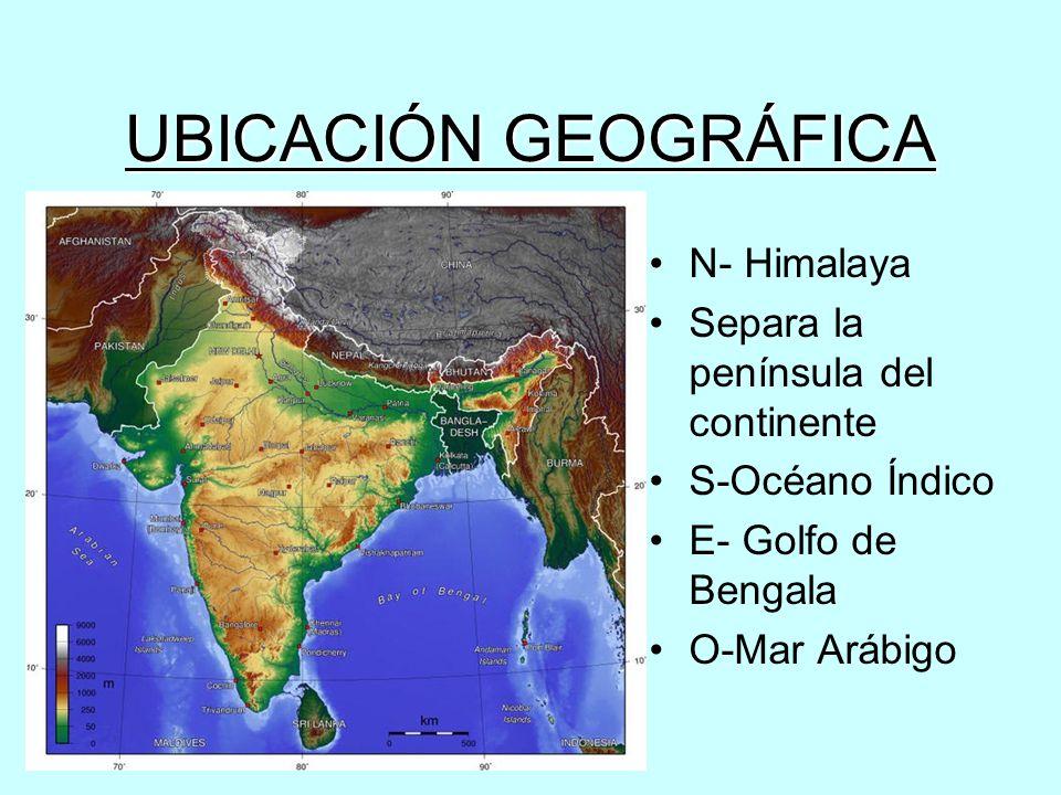 UBICACIÓN GEOGRÁFICA N- Himalaya Separa la península del continente