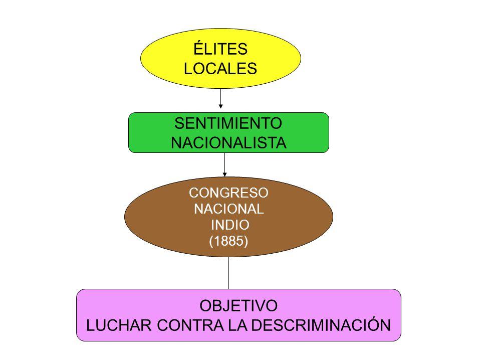 LUCHAR CONTRA LA DESCRIMINACIÓN