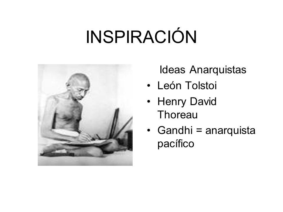 INSPIRACIÓN Ideas Anarquistas León Tolstoi Henry David Thoreau