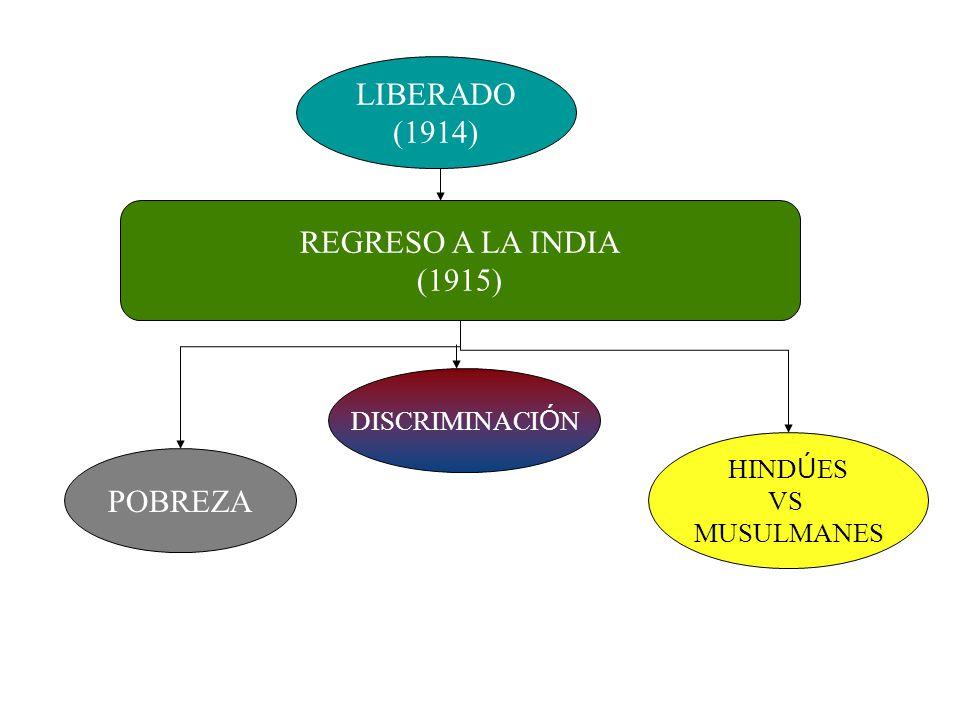 LIBERADO (1914) REGRESO A LA INDIA (1915) POBREZA DISCRIMINACIÓN