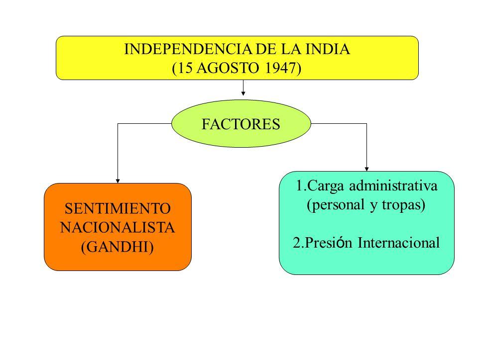 INDEPENDENCIA DE LA INDIA (15 AGOSTO 1947)
