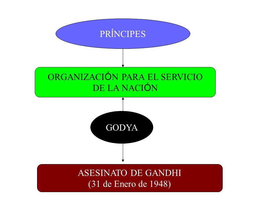 ORGANIZACIÓN PARA EL SERVICIO