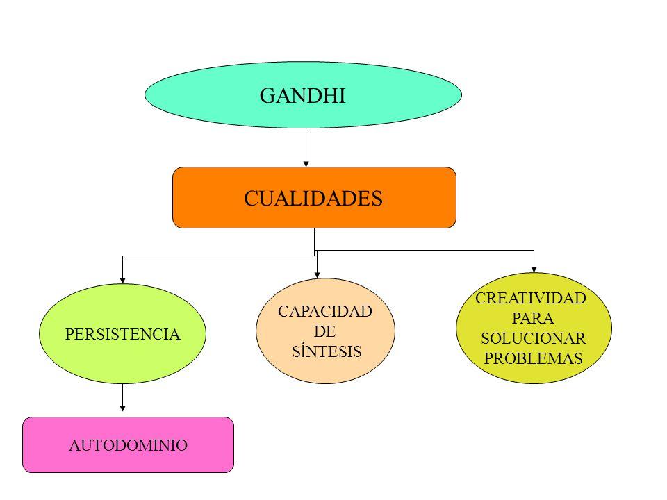 GANDHI CUALIDADES CREATIVIDAD CAPACIDAD PARA DE SOLUCIONAR