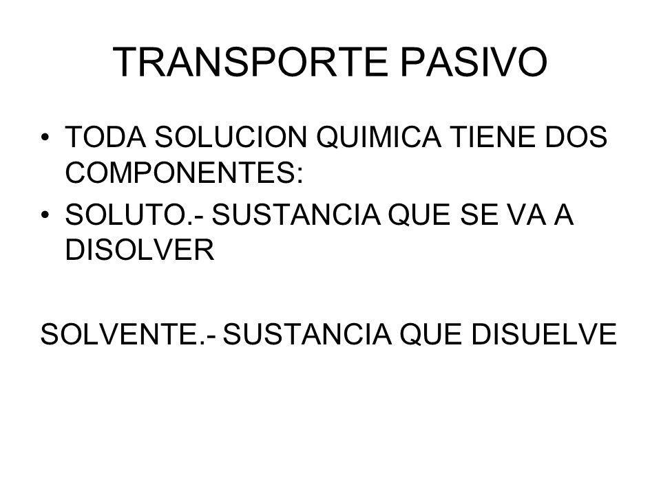 TRANSPORTE PASIVO TODA SOLUCION QUIMICA TIENE DOS COMPONENTES: