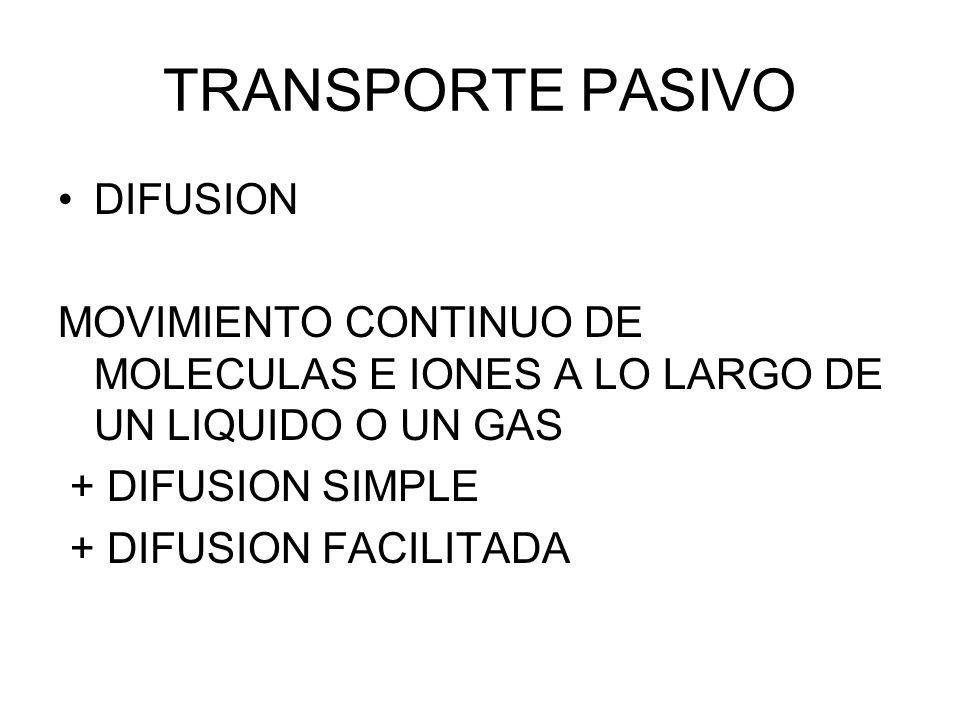 TRANSPORTE PASIVO DIFUSION