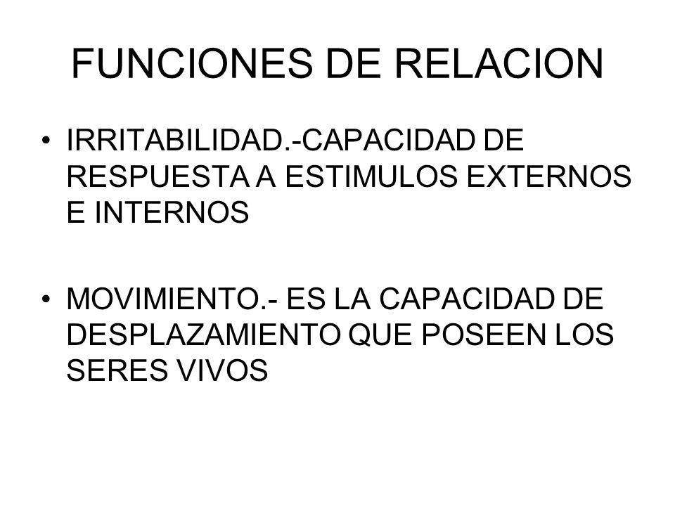 FUNCIONES DE RELACION IRRITABILIDAD.-CAPACIDAD DE RESPUESTA A ESTIMULOS EXTERNOS E INTERNOS.