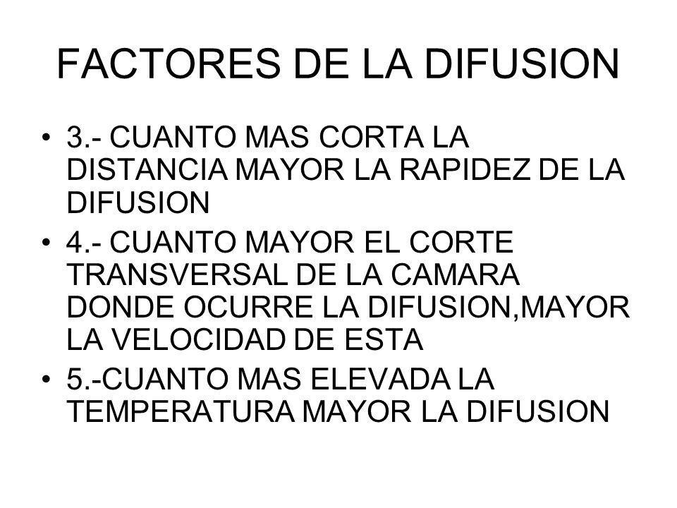 FACTORES DE LA DIFUSION