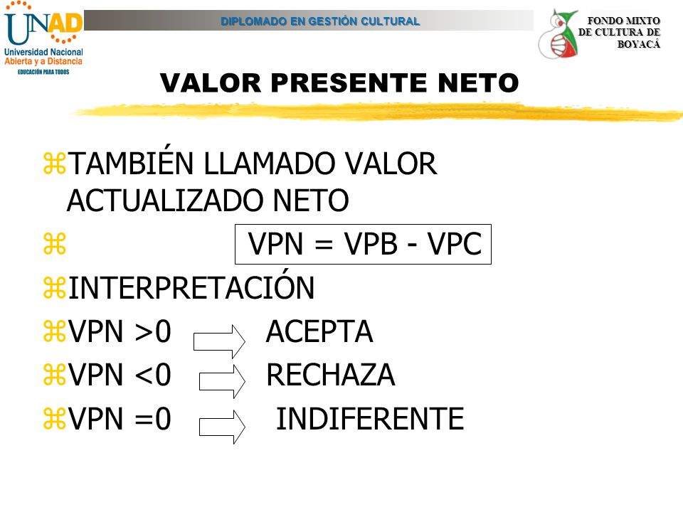 TAMBIÉN LLAMADO VALOR ACTUALIZADO NETO VPN = VPB - VPC INTERPRETACIÓN