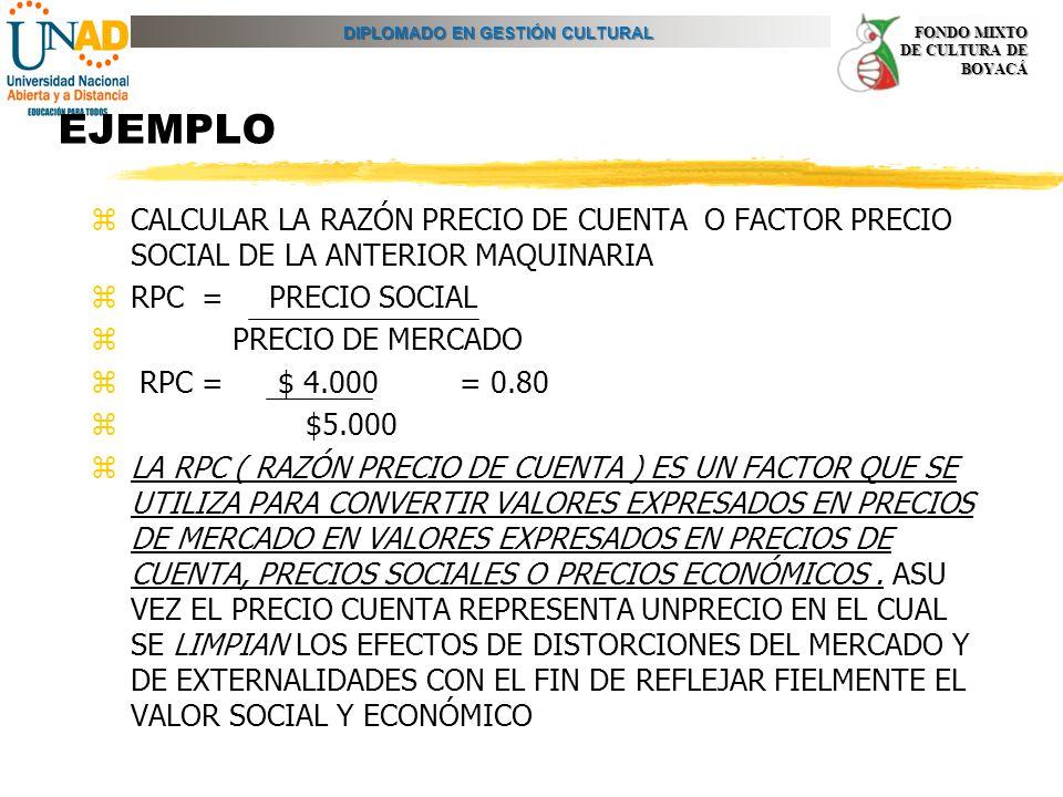 EJEMPLO CALCULAR LA RAZÓN PRECIO DE CUENTA O FACTOR PRECIO SOCIAL DE LA ANTERIOR MAQUINARIA. RPC = PRECIO SOCIAL.