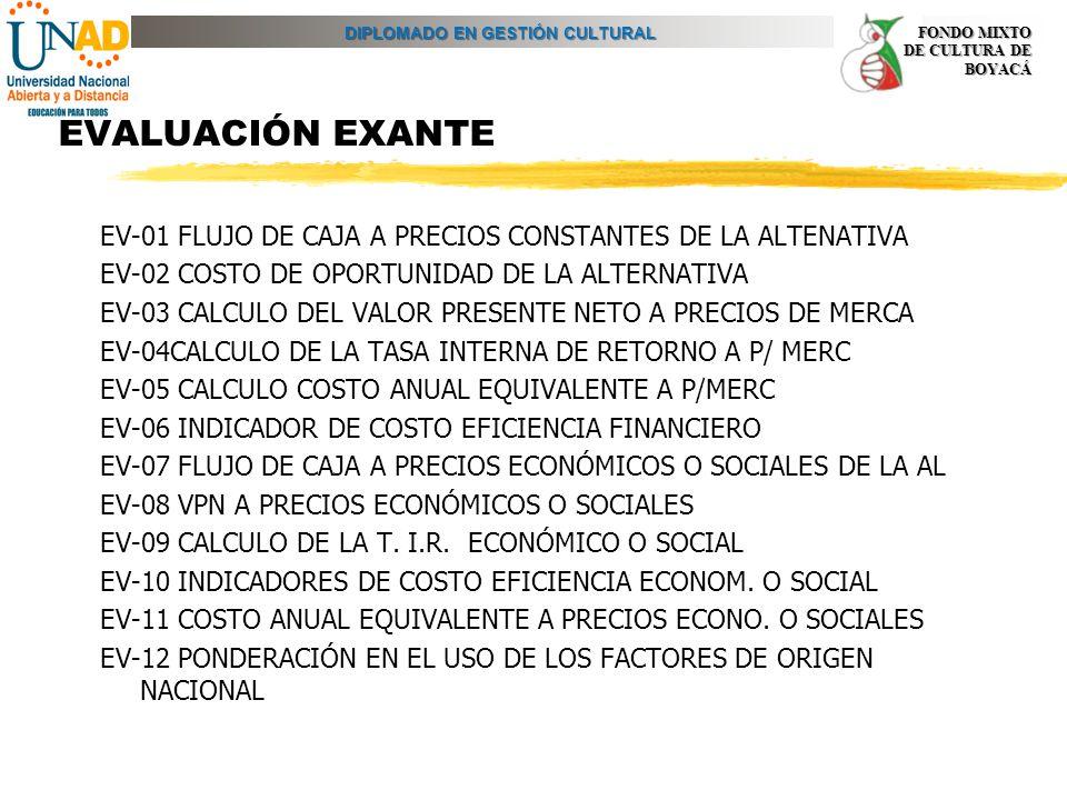 EVALUACIÓN EXANTE EV-01 FLUJO DE CAJA A PRECIOS CONSTANTES DE LA ALTENATIVA. EV-02 COSTO DE OPORTUNIDAD DE LA ALTERNATIVA.