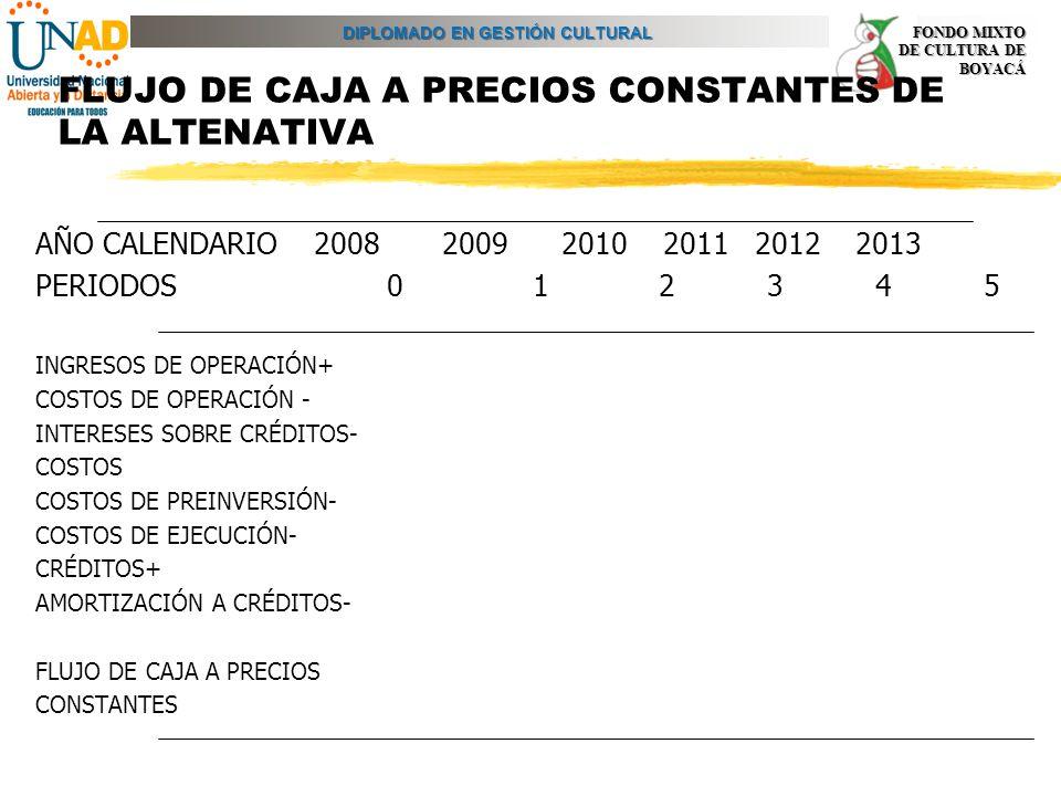 FLUJO DE CAJA A PRECIOS CONSTANTES DE LA ALTENATIVA