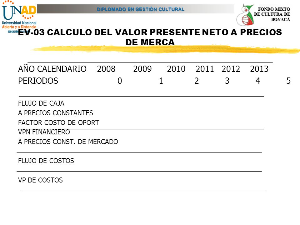 EV-03 CALCULO DEL VALOR PRESENTE NETO A PRECIOS DE MERCA