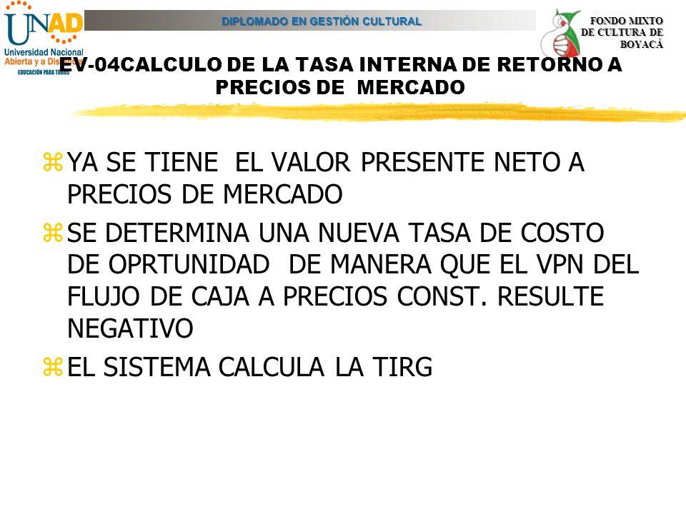 EV-04CALCULO DE LA TASA INTERNA DE RETORNO A PRECIOS DE MERCADO