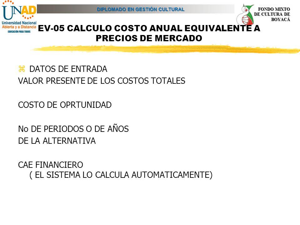 EV-05 CALCULO COSTO ANUAL EQUIVALENTE A PRECIOS DE MERCADO