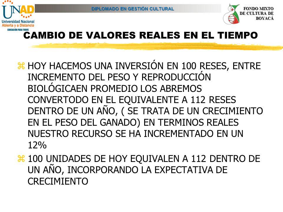 CAMBIO DE VALORES REALES EN EL TIEMPO