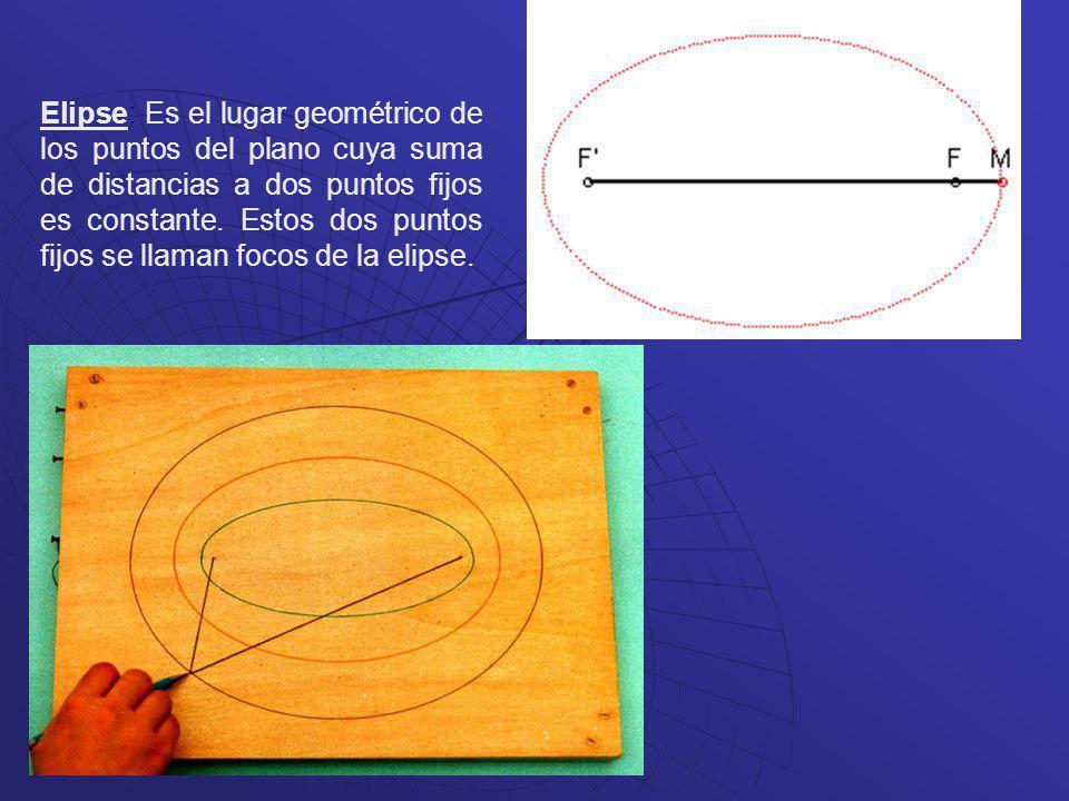 Elipse: Es el lugar geométrico de los puntos del plano cuya suma de distancias a dos puntos fijos es constante.