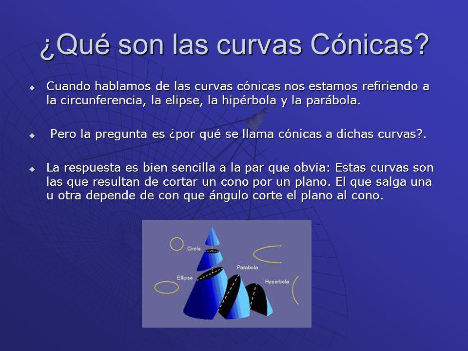 ¿Qué son las curvas Cónicas