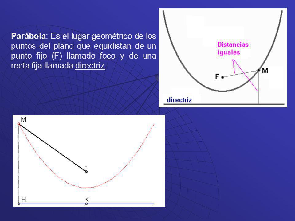 Parábola: Es el lugar geométrico de los puntos del plano que equidistan de un punto fijo (F) llamado foco y de una recta fija llamada directriz.