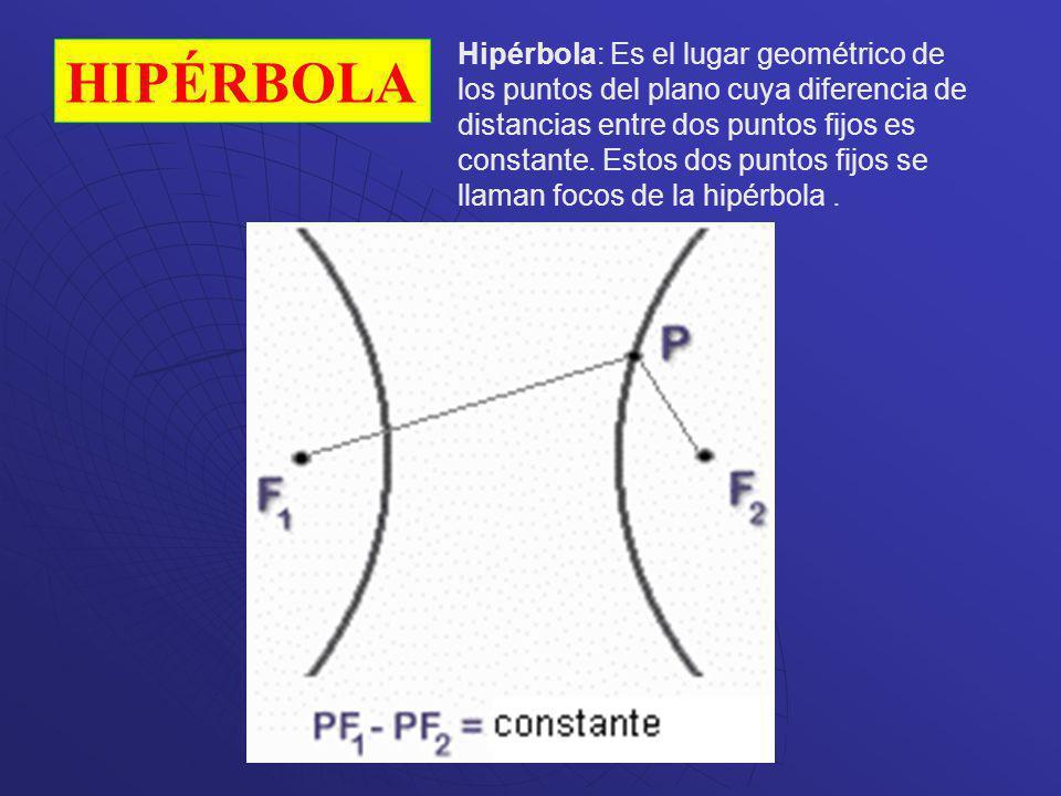 Hipérbola: Es el lugar geométrico de los puntos del plano cuya diferencia de distancias entre dos puntos fijos es constante. Estos dos puntos fijos se llaman focos de la hipérbola .