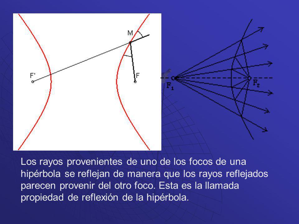 Los rayos provenientes de uno de los focos de una hipérbola se reflejan de manera que los rayos reflejados parecen provenir del otro foco.