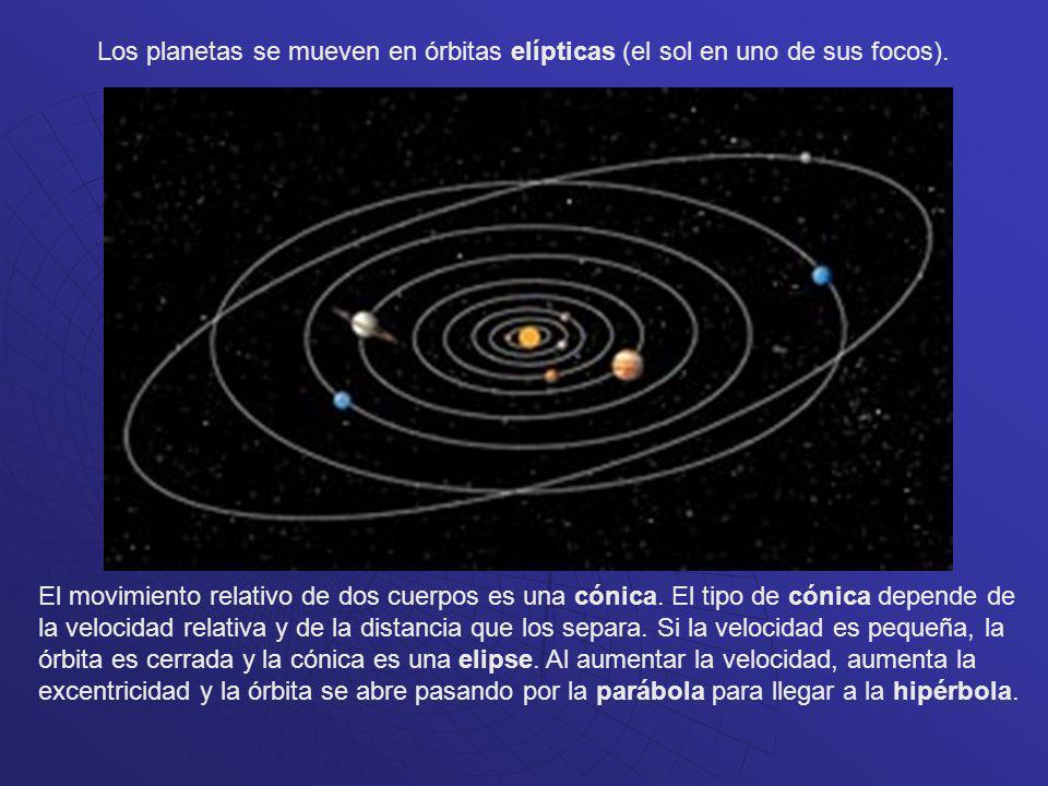 Los planetas se mueven en órbitas elípticas (el sol en uno de sus focos).