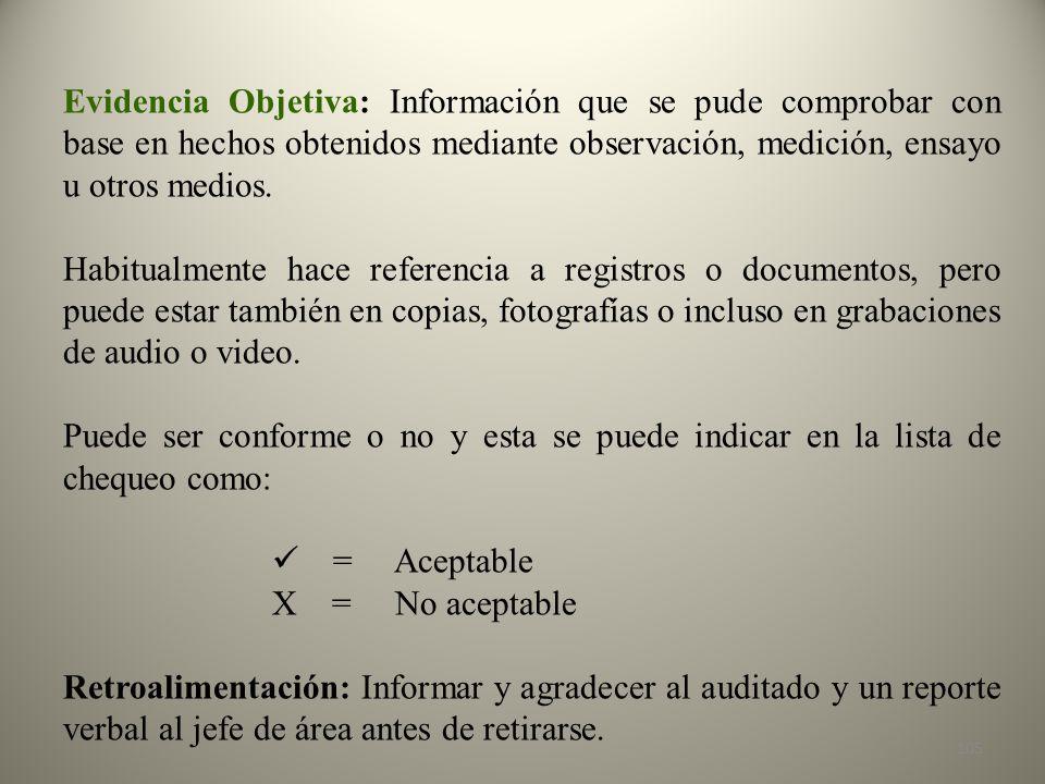 Evidencia Objetiva: Información que se pude comprobar con base en hechos obtenidos mediante observación, medición, ensayo u otros medios.