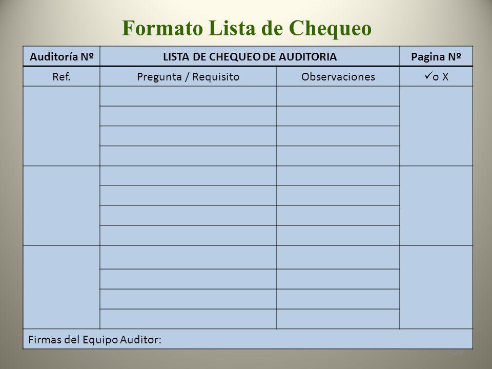 Formato Lista de Chequeo LISTA DE CHEQUEO DE AUDITORIA