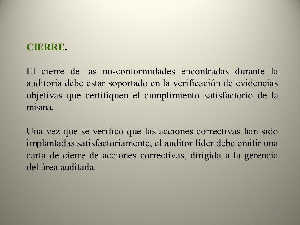 CIERRE.