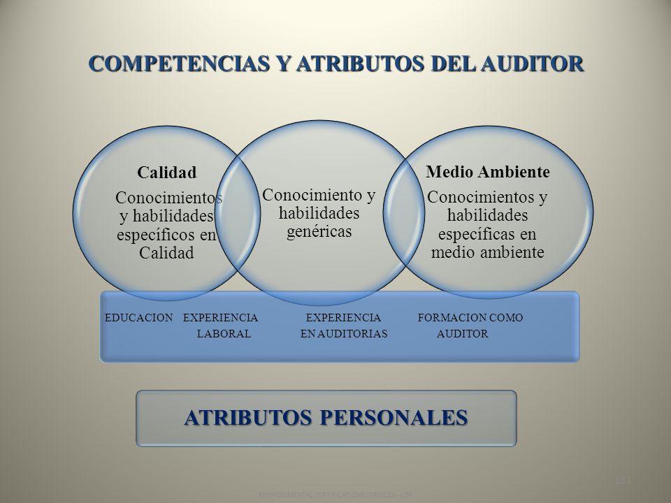 COMPETENCIAS Y ATRIBUTOS DEL AUDITOR