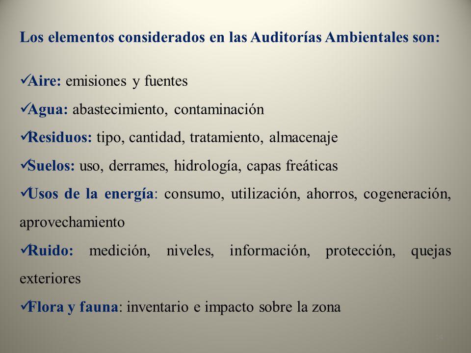 Los elementos considerados en las Auditorías Ambientales son: