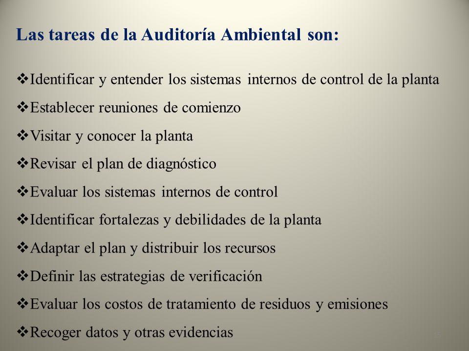 Las tareas de la Auditoría Ambiental son: