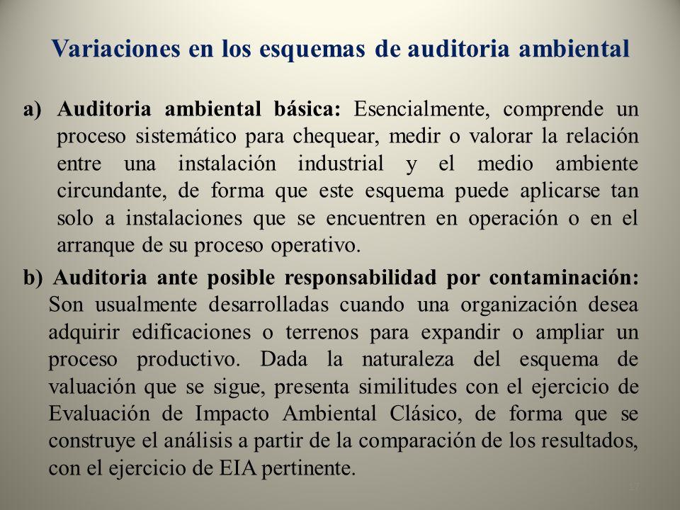 Variaciones en los esquemas de auditoria ambiental