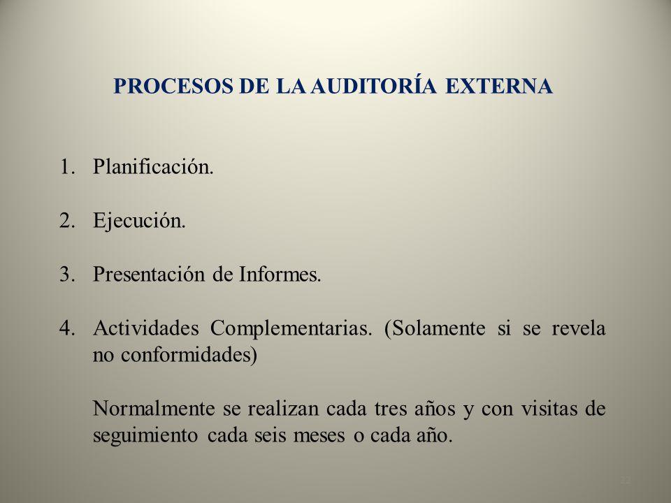 PROCESOS DE LA AUDITORÍA EXTERNA