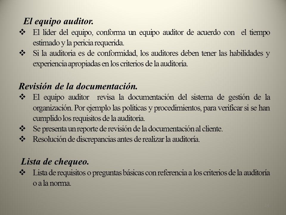 Revisión de la documentación.