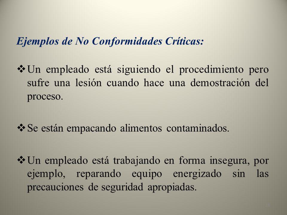 Ejemplos de No Conformidades Críticas: